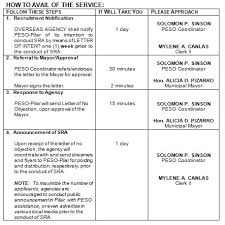 sample letter of request for certificate employment poea cover