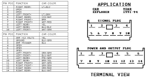 1998 ford ranger radio wiring diagram wiring diagram and fuse