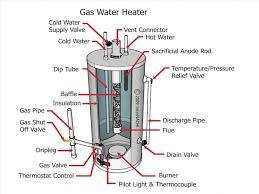 whirlpool water heater wiring diagram whirlpool water heater