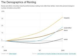average rent for 2 bedroom apartment average rent for a 2 bedroom apartment iocb info