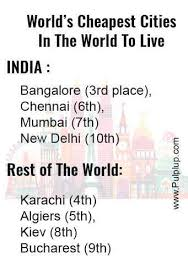 cheapest cities to live in the world three cheapest indian cities in world check out where your city lies