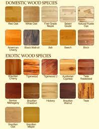 selecting a hardwood species schmidt custom floors