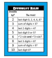 divisibility rule of 2 mat0028 pinterest divisibility rules