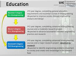 2 year degree an introduction to bioengineering at uic b oa a presentation by