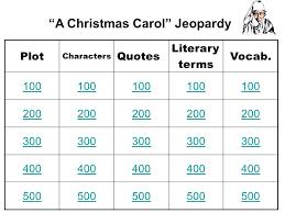 a christmas carol u201d review ppt video online download