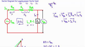 power factor for lighting load component power factor calculation formula wikipedia the free