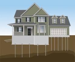 advanced foundation repair basement waterproofing mo