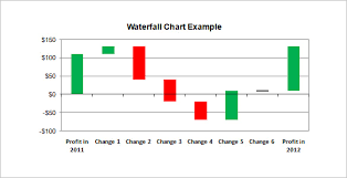 Excel Chart Templates Excel Chart Template 33 Free Excel Documents Free