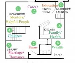 house plan what are good feng shui bedroom colors exterior paint