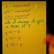 applications of derivatives tutorials quizzes and help sophia