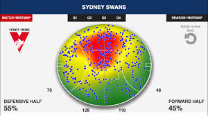 Heat Maps Analysis 2016 Heat Maps Sydney Games Bigfooty