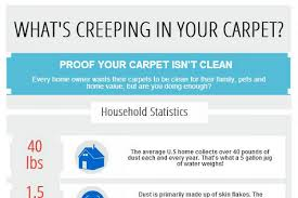cleaning ideas carpet cleaning marketing ideas carpet cleaning business cards