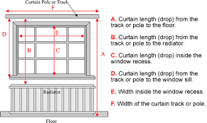 Width Of Curtains For Windows Window Measurements For Curtains 100 Images How To Measure