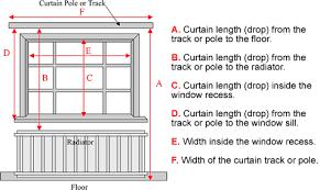window measurements measuring up for curtains basics alternative windows free