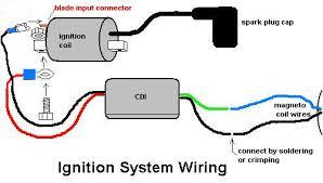 yamaha 4 wheeler wiring diagram in addition yamaha 4 wheeler