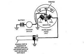 temperature indicators automobile