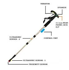Blind People Canes What Are The Best Sensors To Be Used In Smart Stick Cane For