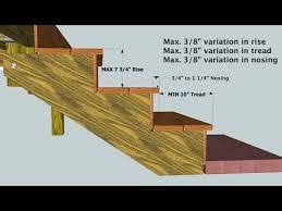 Banister Railing Code Deck Stair Railing Height Code Bc Code Deck Stair Railing Height