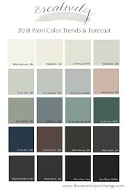 paint colors paint color trends and forecasts