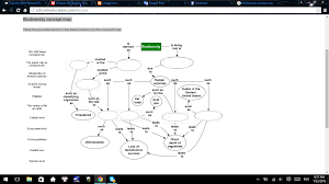Cell Reproduction Concept Map Answers Biology Archive July 23 2016 Chegg Com