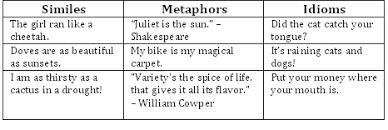 4th grade figurative language simile metaphor hyperbole