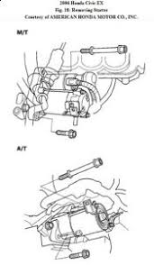 where is the starter on a 2006 honda civic where is the starter four cylinder two wheel drive automatic 68