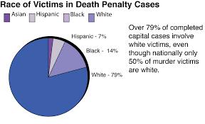 Black Death Map Death Penalty Essays Essay Of Death Penalty We Write Custom