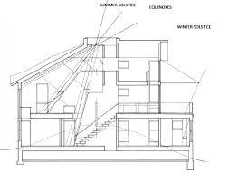 architectural model supplies parabolas in architecture u2013 three