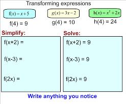 transforming graphs mathedup