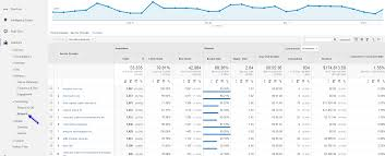 website traffic report template 7 underutilized analytics reports for conversion insights