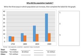 industrial revolution population by jchistory teaching