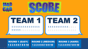 jeopardy powerpoint template with scoreboard image collections