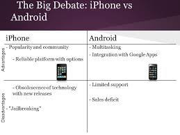 iphone vs android sales nic michuda skylar diggins oldenburg ppt