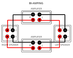 bi wiring and bi amping explained audio advice