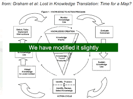 section 5 1 knowledge dissemination and exchange of knowledge