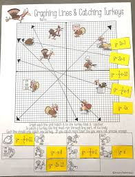thanksgiving graphing lines activity slope intercept form