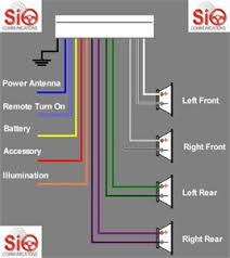 radio color code for wires fixya