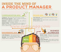how much is product manager salary entc engg