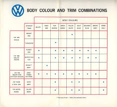 Upholstery Terms Thesamba Com Vw Archives 1963 Vw Paint And Upholstery Colors