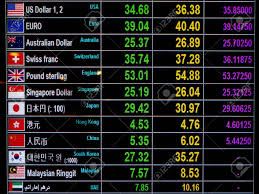 Exchange Rate World Currency Exchange Rate On Digital Display Board Stock Photo