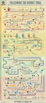 The Hobbit Map World Hobbit Project On Flipboard