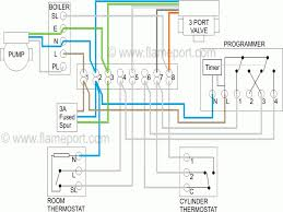 y plan central heating system new wiring diagram for 2 zone free