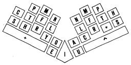 Keyboard Palantype