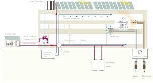 wave basement system u2013 airdreaminteriors com