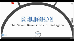 What Is A Concept Map Religion Is A Concept Map With Prezi Youtube