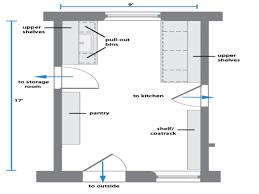 nice laundry room floor plans on interior decor apartment ideas