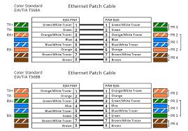 wiring diagram tia eia 568a wiring diagram tiaout3 tia eia 568a