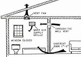 wall vent bathroom exhaust fan wall vent bathroom exhaust fan wall vent bathroom exhaust fan