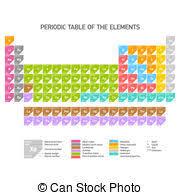 Solid Liquid Gas Periodic Table Vector Clip Art Of Teaching Materials Solid Liquid Gas Molecules