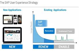 sap ux tutorial sap ux full form and meaning